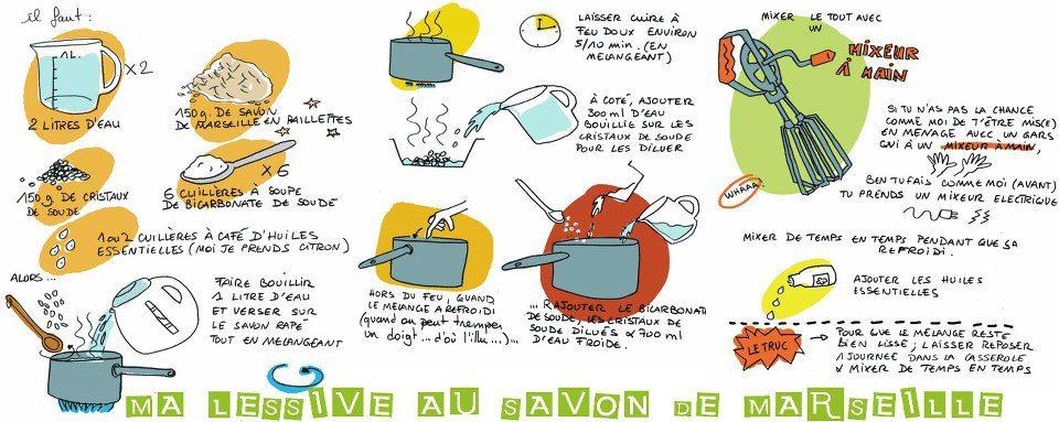 Geste n°007 : Fabriquer ses propres produits ménagers bio dans Biologique lessive