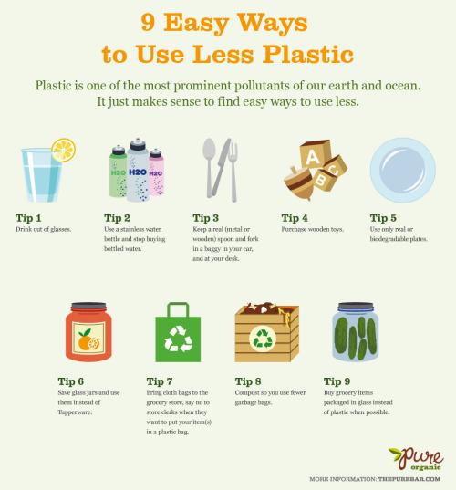 Geste n°008 : Utiliser moins de plastiques dans geste plastic1